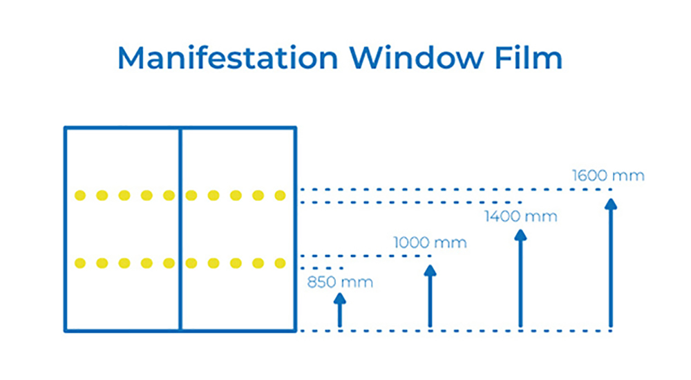 PR Solar Manifestation Window Film Diagram